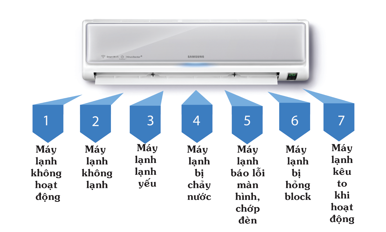 Sửa máy lạnh treo tường giá rẻ
