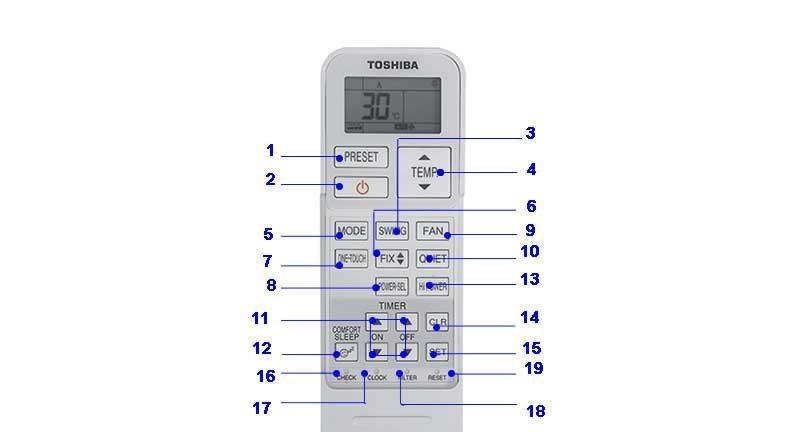 Cách sử dụng remote máy lạnh mà bạn cần phải biết